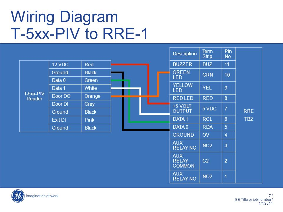 Wiring Diagram T-5xx-PIV to RRE-1