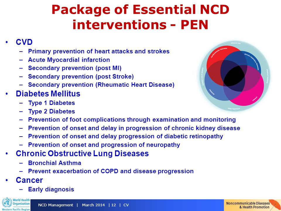 Package of Essential NCD interventions - PEN