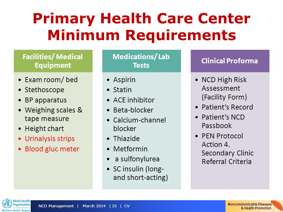 Primary Health Care Center Minimum Requirements
