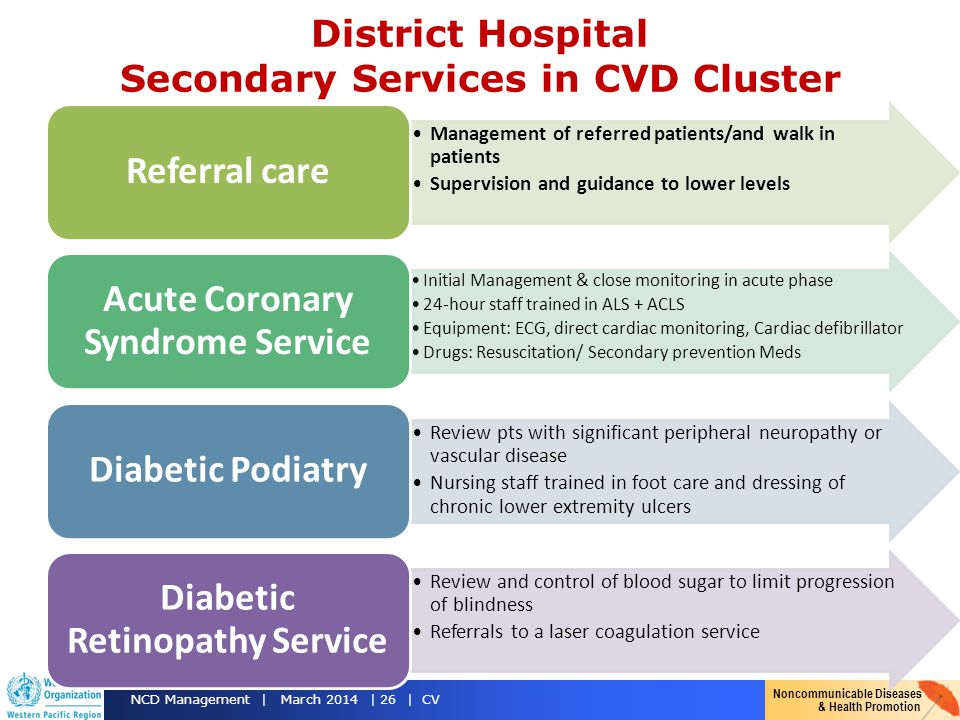 District Hospital Secondary Services in CVD Cluster