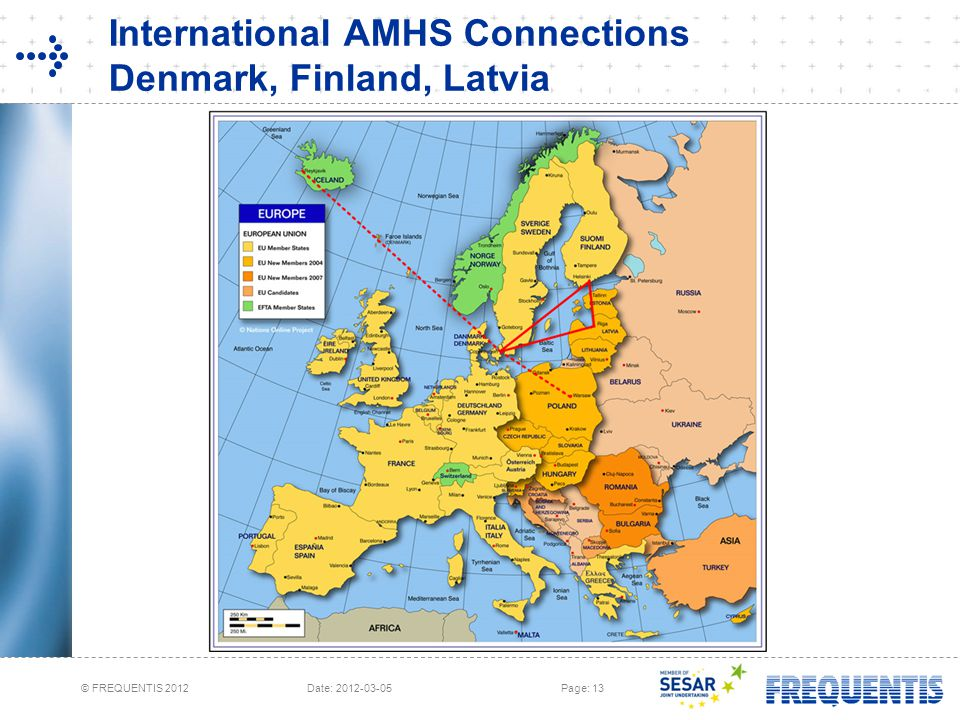 International AMHS Connections Denmark, Finland, Latvia