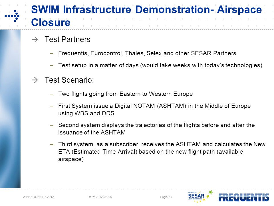 SWIM Infrastructure Demonstration- Airspace Closure