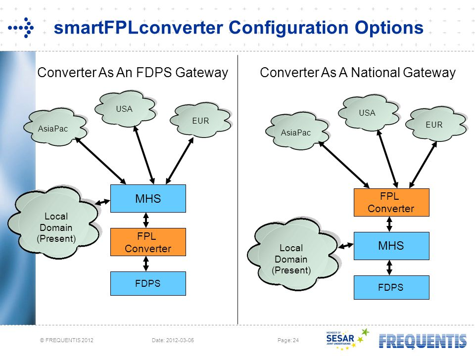 smartFPLconverter Configuration Options