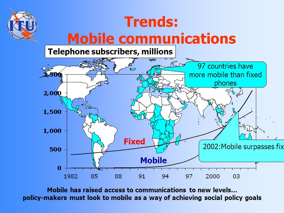 Trends: Mobile communications