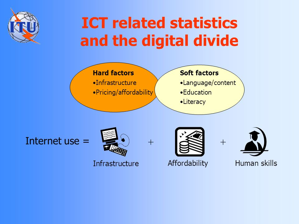 ICT related statistics and the digital divide