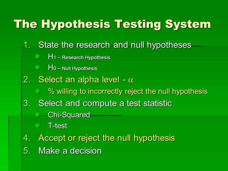 The Hypothesis Testing System