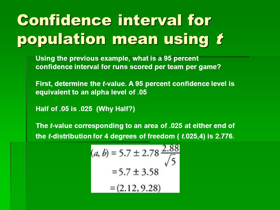Confidence interval for population mean using t