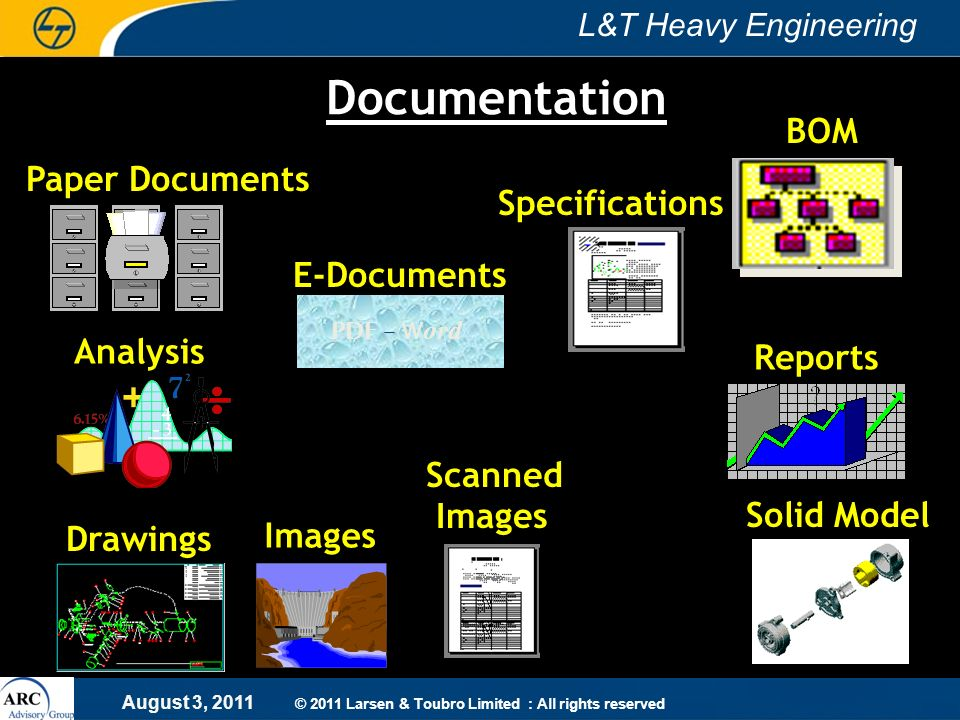 Documentation BOM Paper Documents Specifications E-Documents Analysis