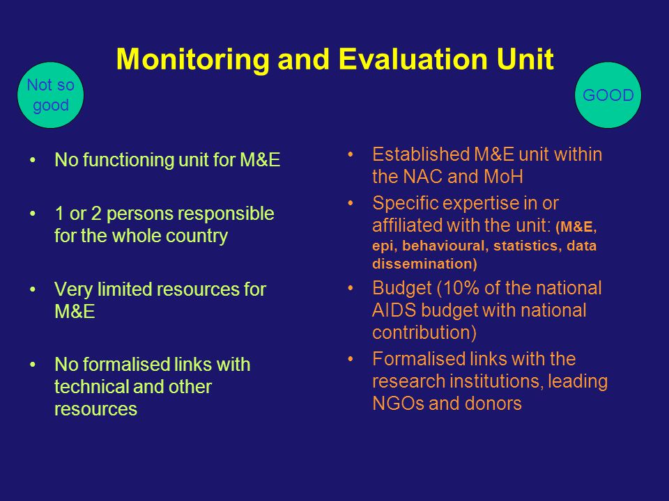 Monitoring and Evaluation Unit