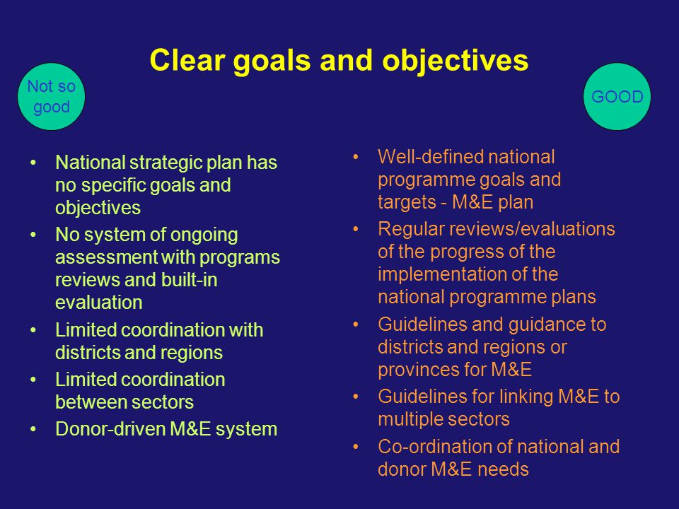 Clear goals and objectives
