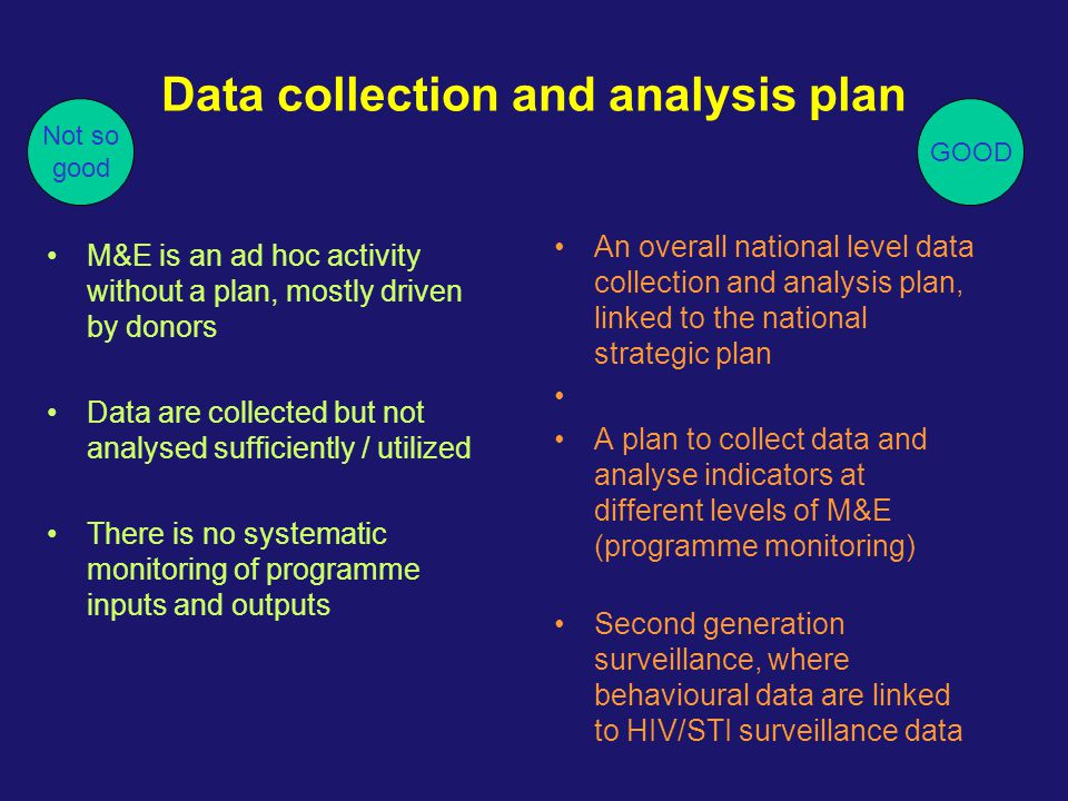 Data collection and analysis plan