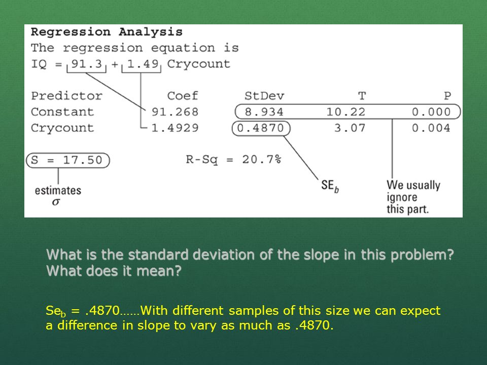 What is the standard deviation of the slope in this problem
