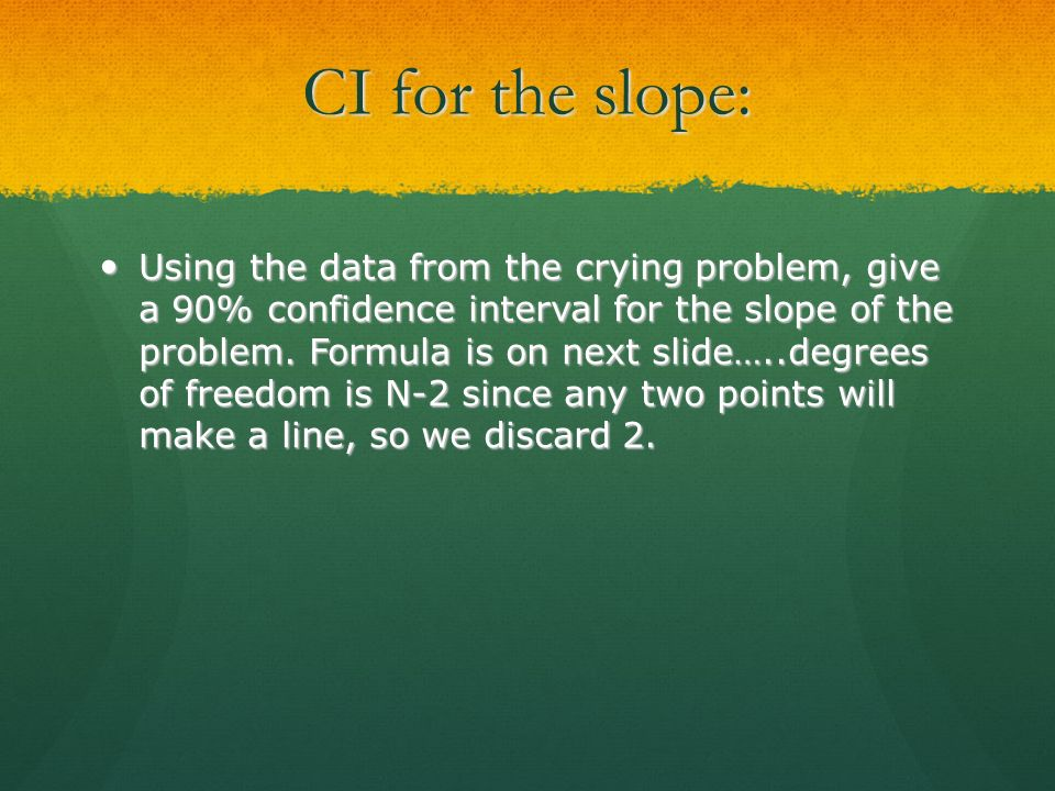 CI for the slope: