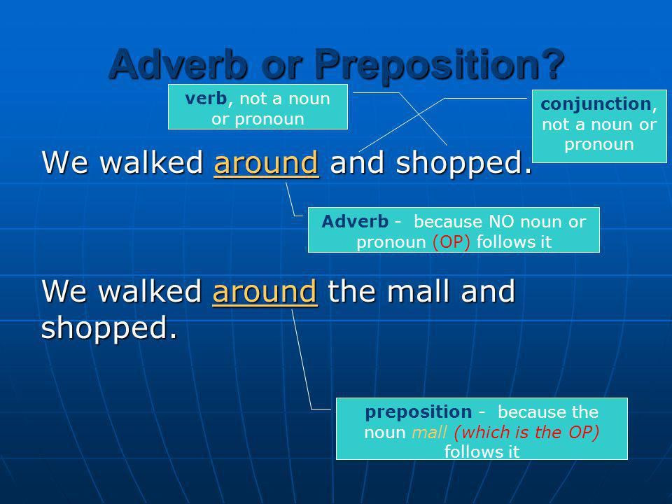 Adverb or Preposition We walked around and shopped.