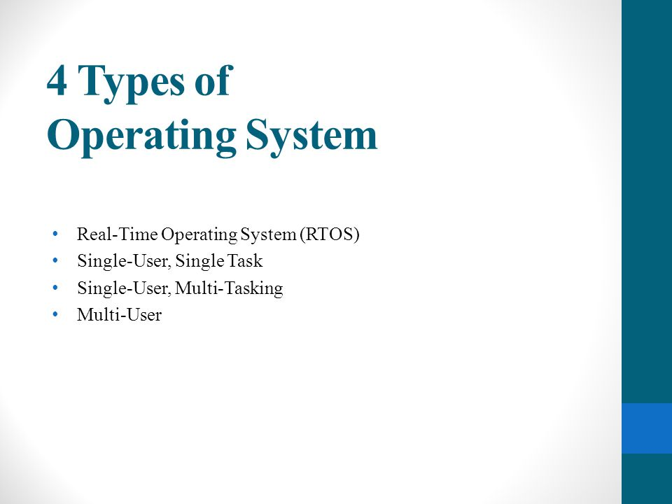 4 Types of Operating System
