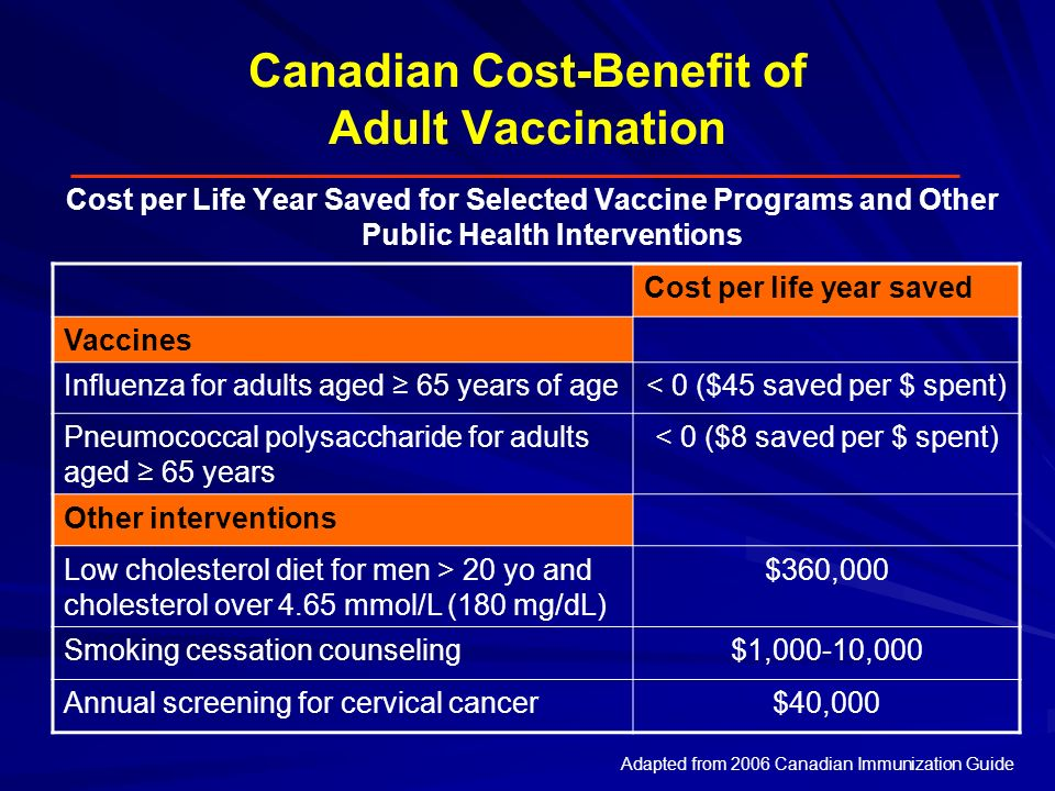 Canadian Cost-Benefit of Adult Vaccination