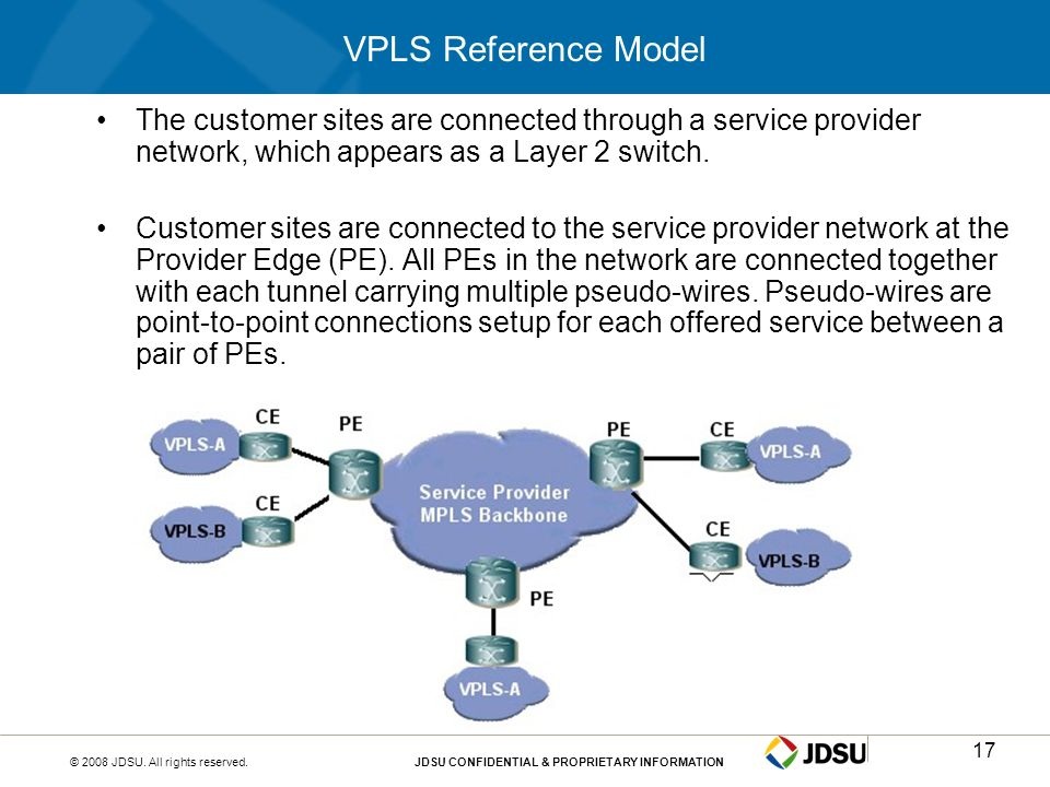 VPLS Reference Model The customer sites are connected through a service provider network, which appears as a Layer 2 switch.