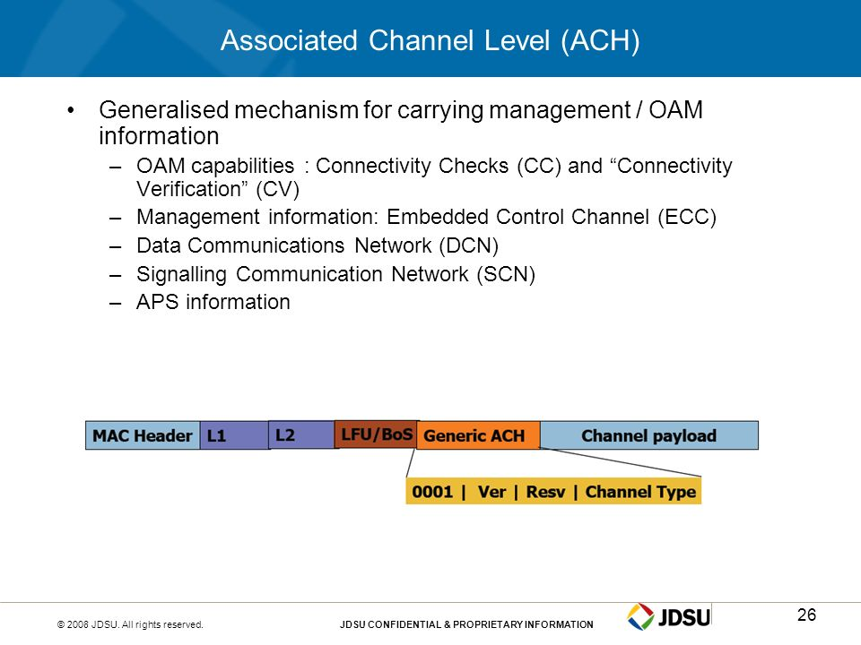 Associated Channel Level (ACH)