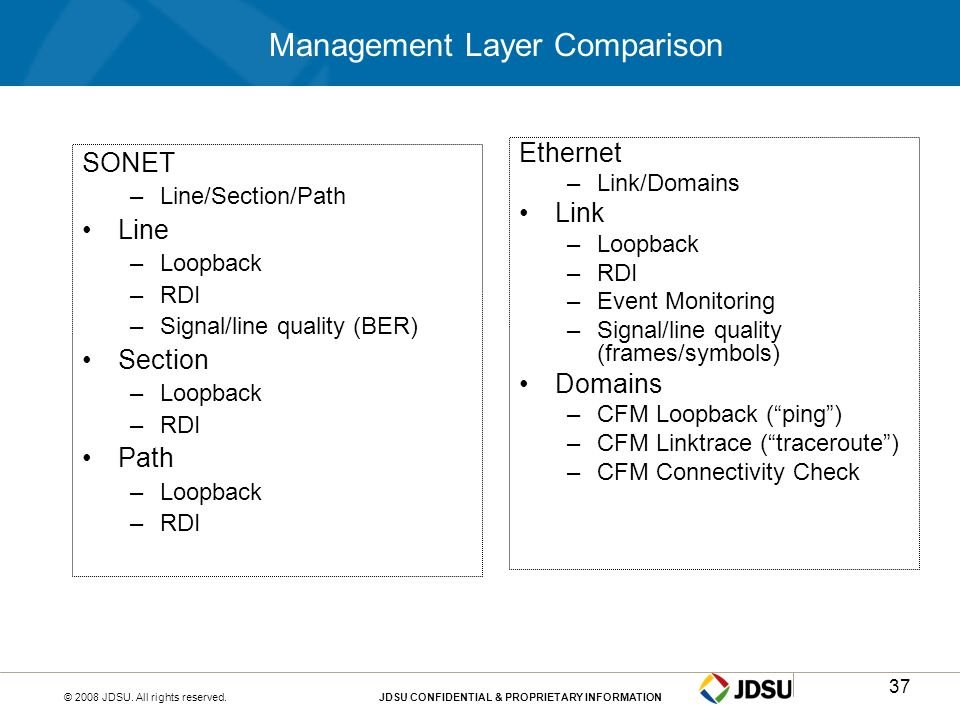 Management Layer Comparison