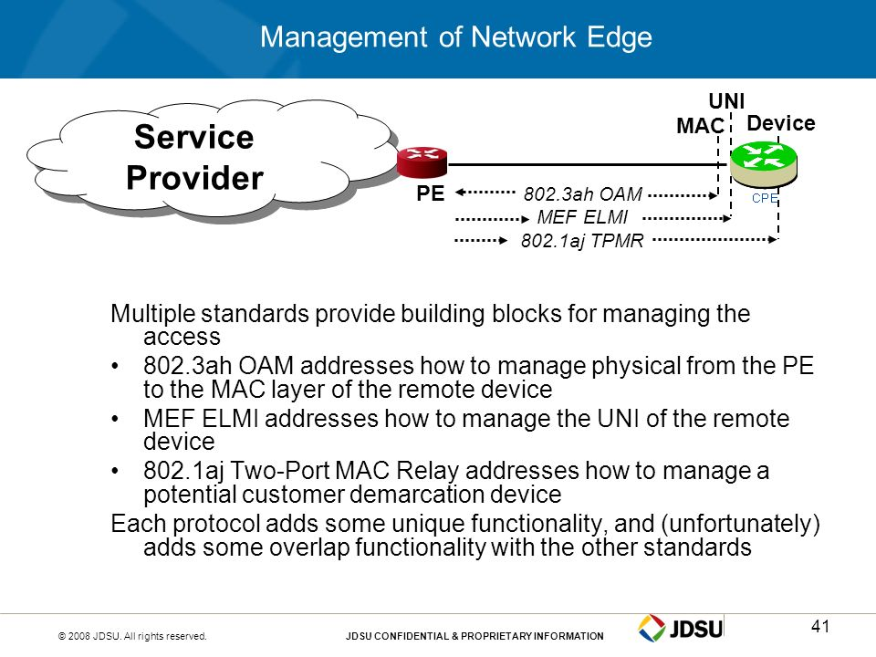 Management of Network Edge
