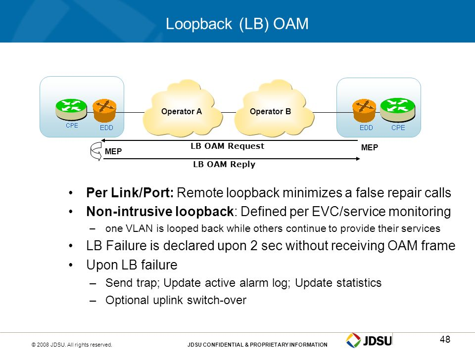 Loopback (LB) OAM Operator A. Operator B. LB OAM Request. MEP. MEP. LB OAM Reply. Per Link/Port: Remote loopback minimizes a false repair calls.