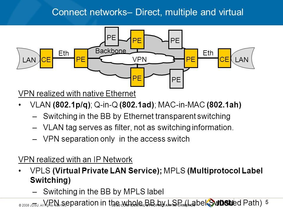 Connect networks– Direct, multiple and virtual