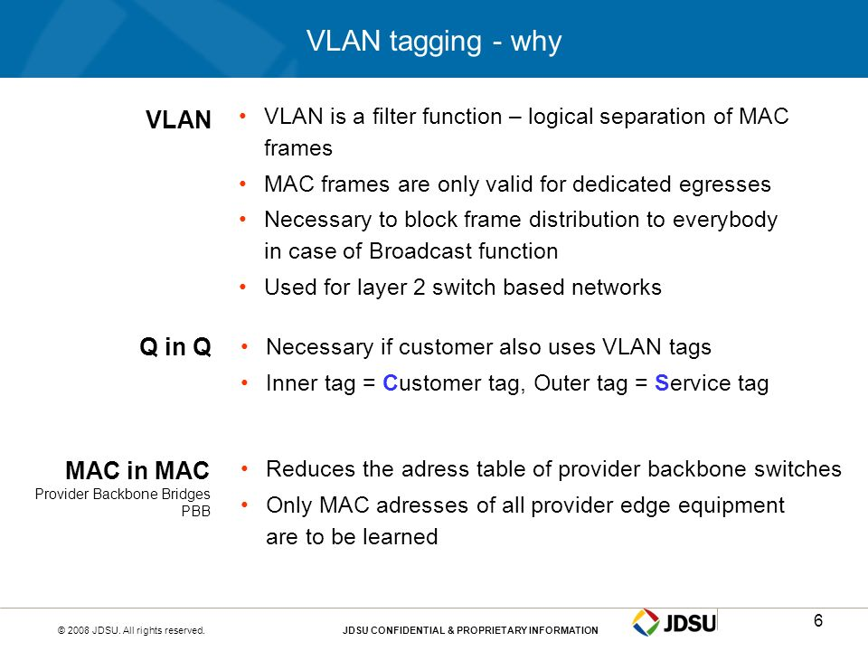 VLAN tagging - why VLAN Q in Q