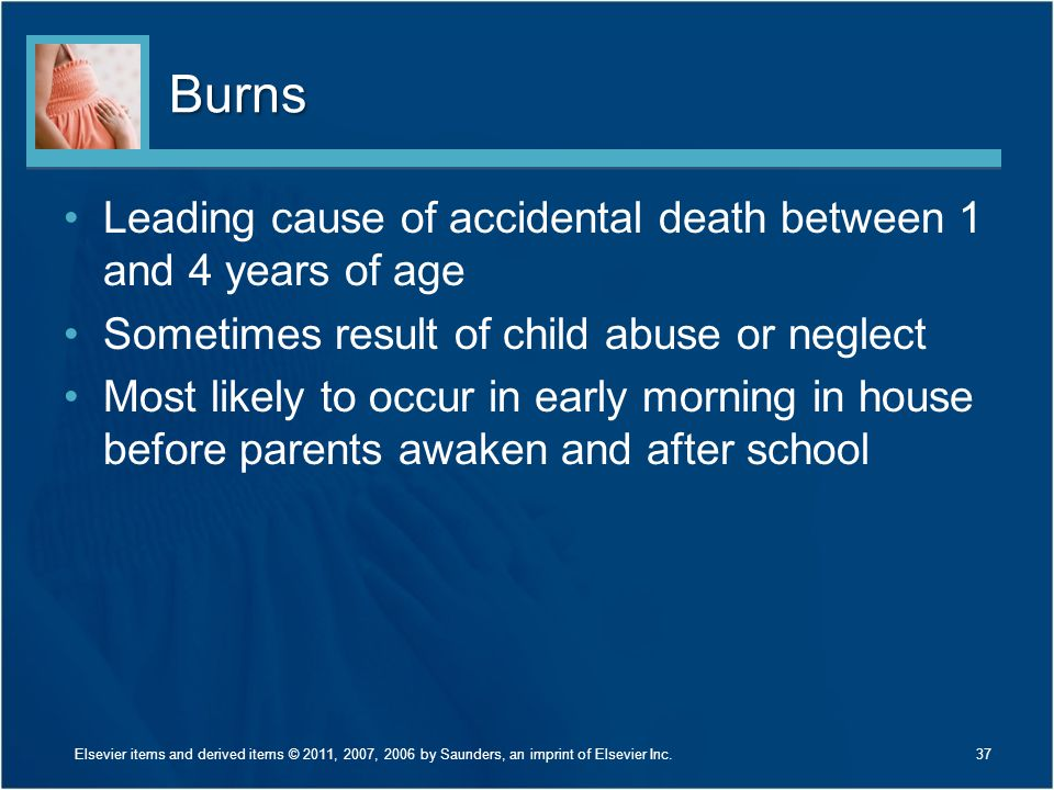 Burns Leading cause of accidental death between 1 and 4 years of age