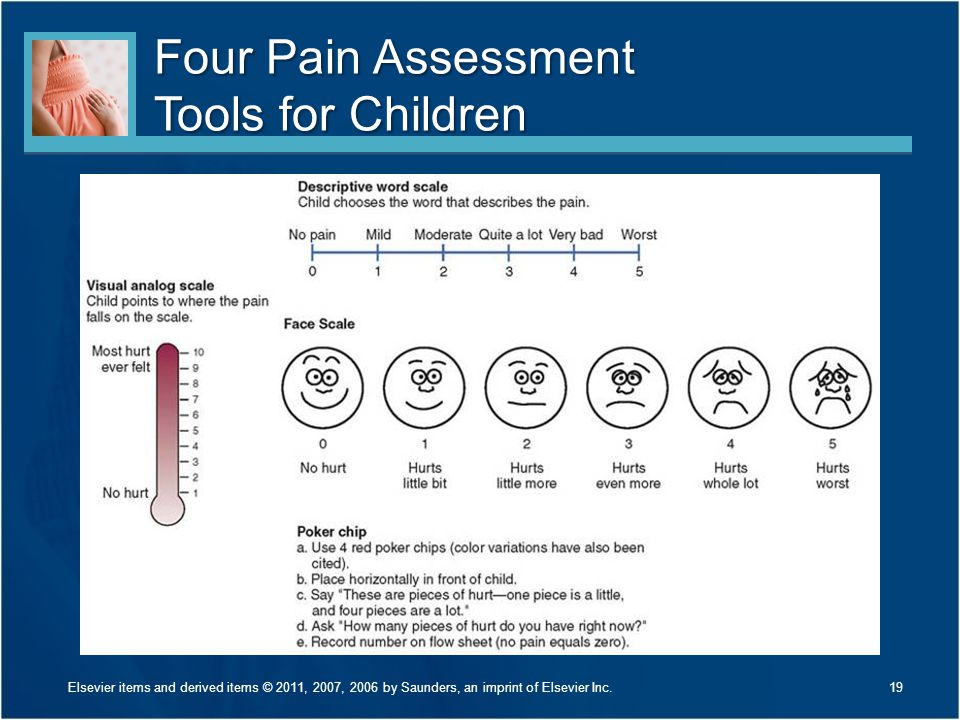 Four Pain Assessment Tools for Children