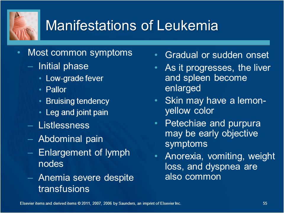Manifestations of Leukemia