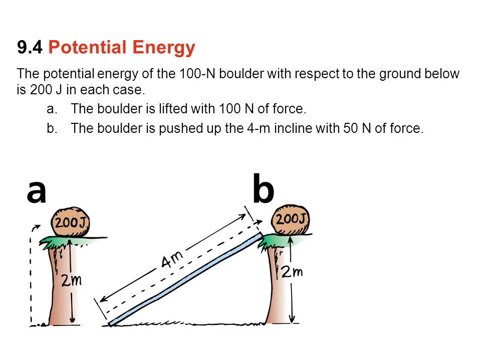 9.4 Potential Energy The potential energy of the 100-N boulder with respect to the ground below is 200 J in each case.