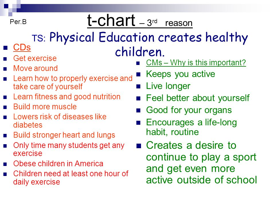 t-chart – 3rd reason TS: Physical Education creates healthy children.