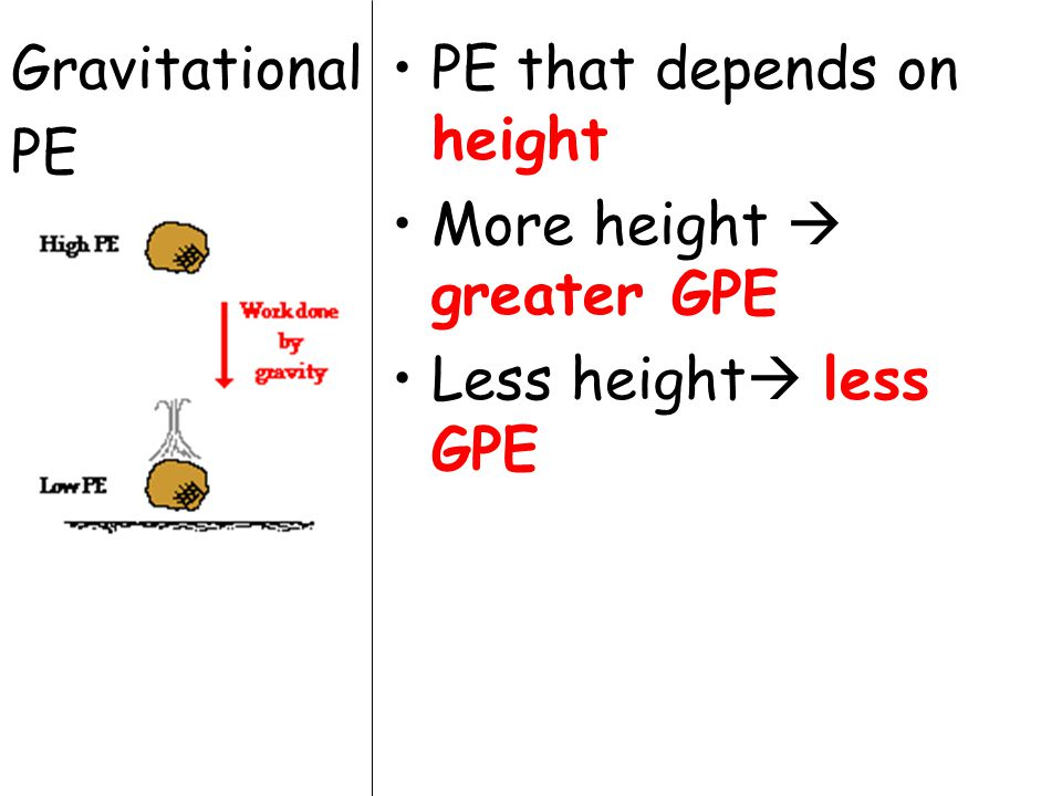 Gravitational PE PE that depends on height More height  greater GPE Less height less GPE
