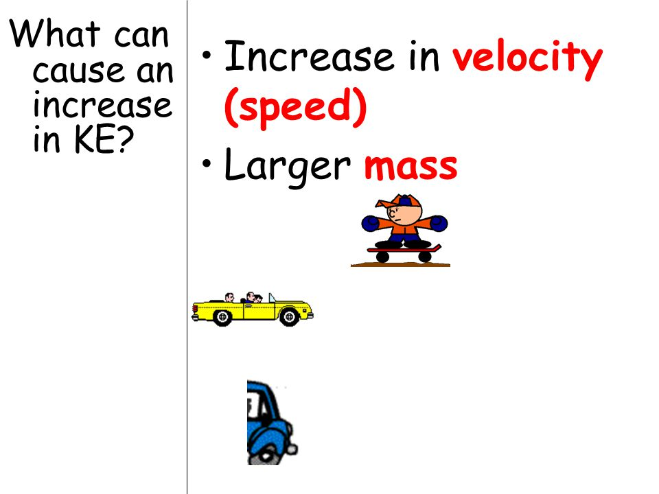 Increase in velocity (speed) Larger mass