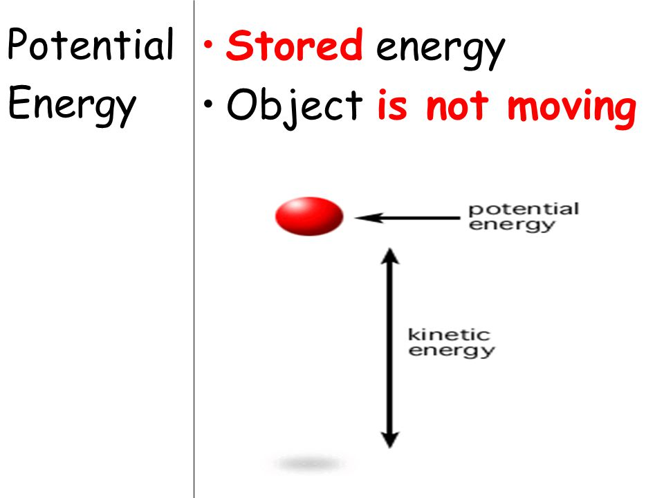 Potential Energy Stored energy Object is not moving
