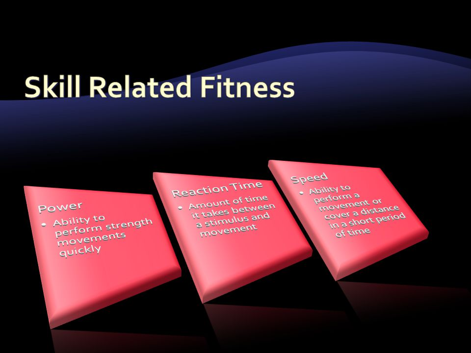 Skill Related Fitness Power
