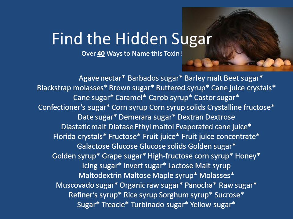 Find the Hidden Sugar Over 40 Ways to Name this Toxin!