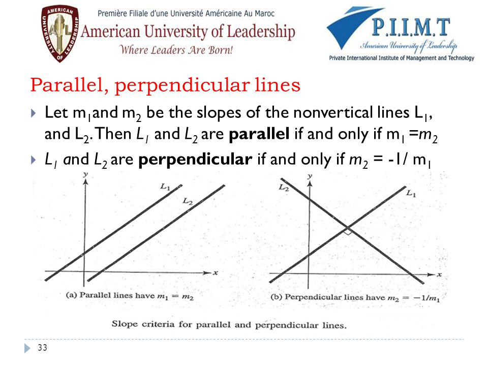 Parallel, perpendicular lines
