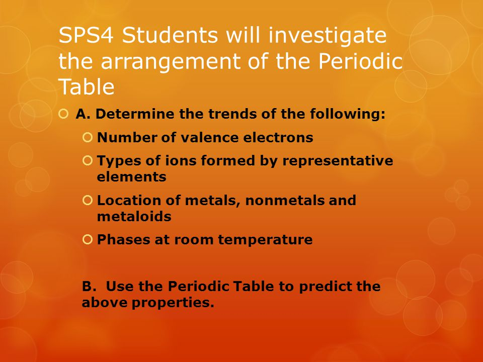 SPS4 Students will investigate the arrangement of the Periodic Table
