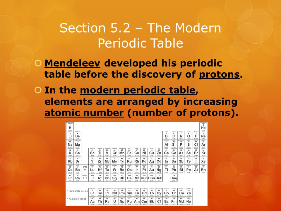 Section 5.2 – The Modern Periodic Table