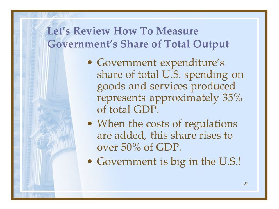 Let's Review How To Measure Government's Share of Total Output