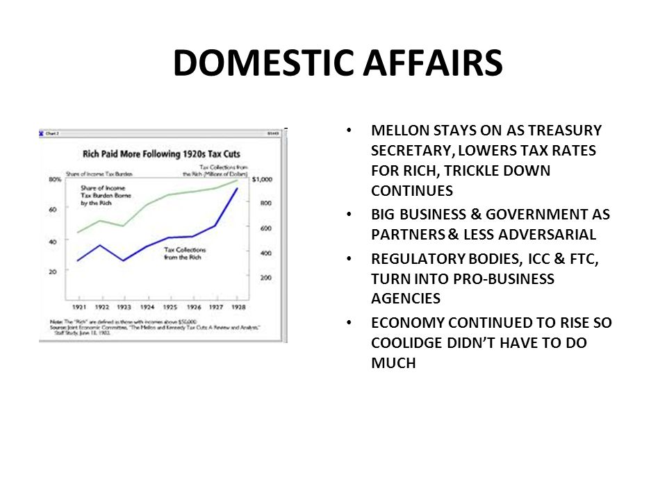 DOMESTIC AFFAIRS MELLON STAYS ON AS TREASURY SECRETARY, LOWERS TAX RATES FOR RICH, TRICKLE DOWN CONTINUES.