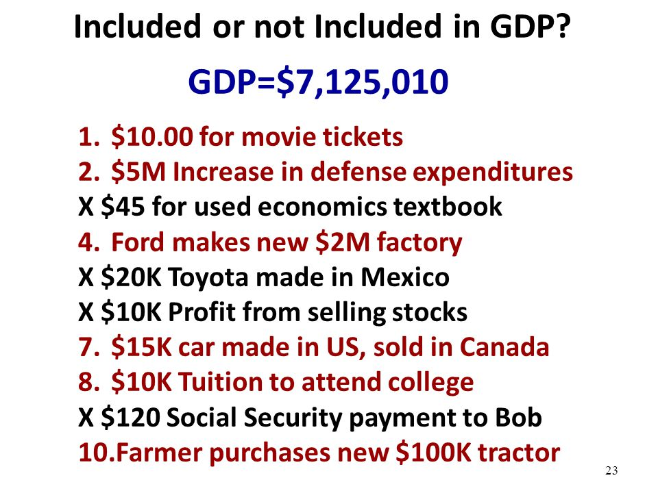 Included or not Included in GDP