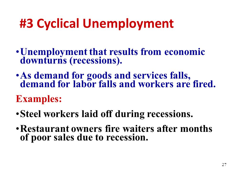 #3 Cyclical Unemployment