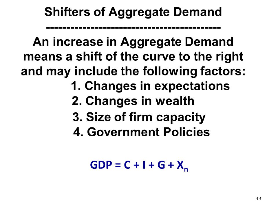 Shifters of Aggregate Demand ------------------------------------------- An increase in Aggregate Demand means a shift of the curve to the right and may include the following factors: 1. Changes in expectations 2. Changes in wealth 3. Size of firm capacity 4. Government Policies