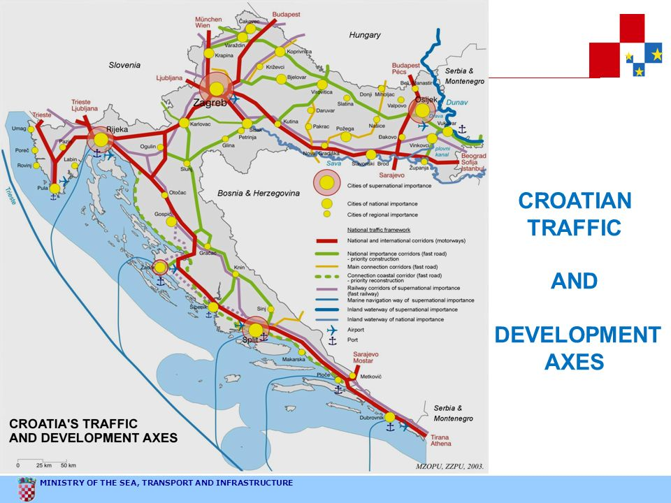 CROATIAN TRAFFIC AND DEVELOPMENT AXES
