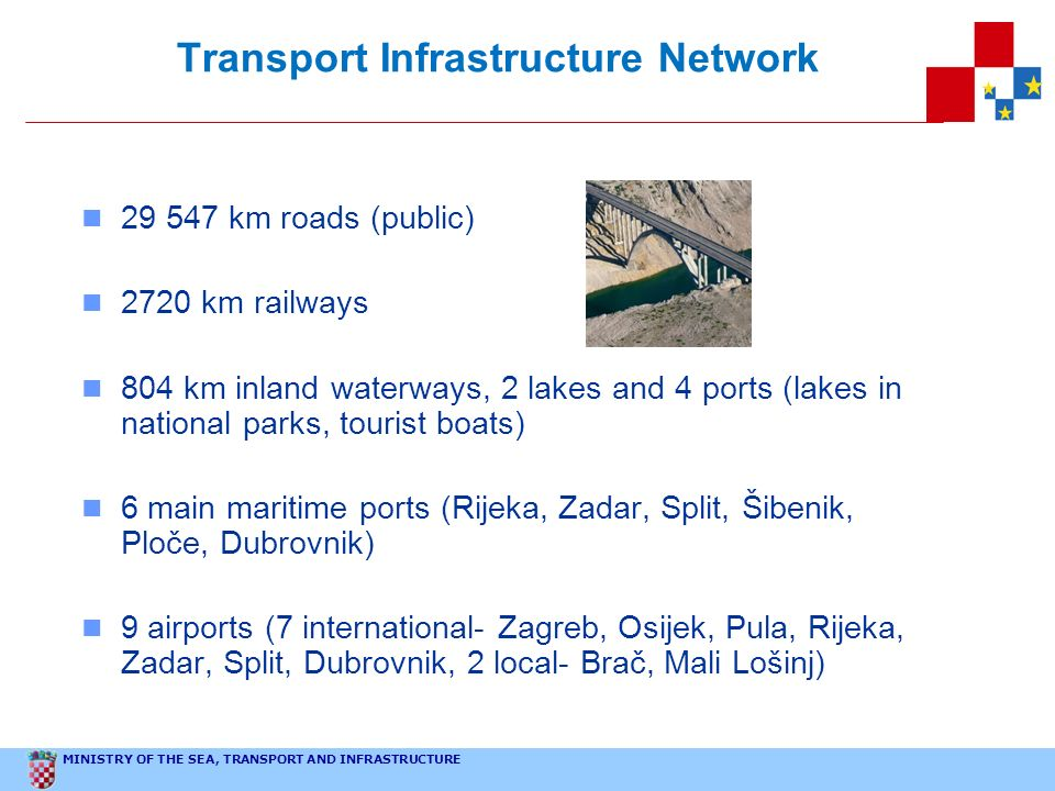 Transport Infrastructure Network