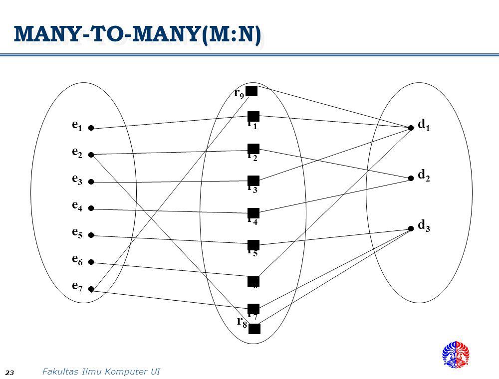 Data modeling using er diagram ppt video online download 23 ccuart Choice Image