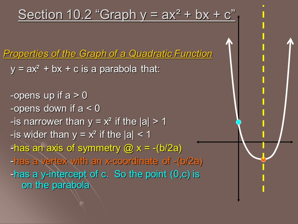 Section 10.2 Graph y = ax² + bx + c