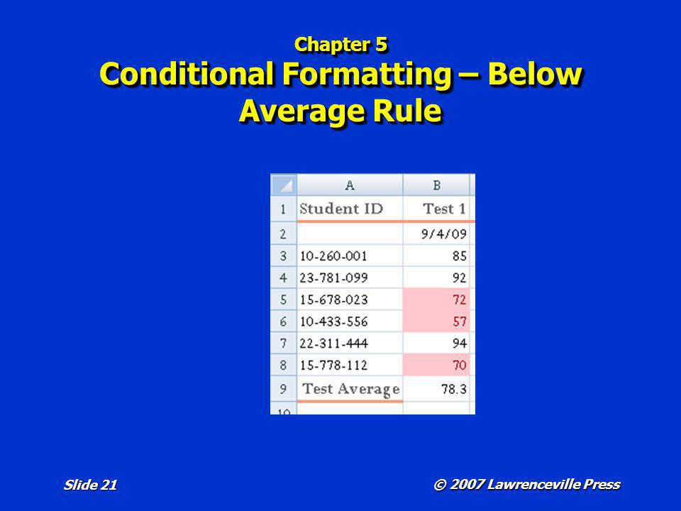 Chapter 5 Conditional Formatting – Below Average Rule